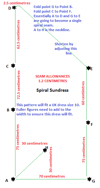 Spiral-Sundress